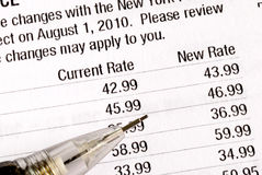 Rate increases. Notify the customers about the rate increases Stock Photography