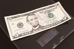 Rate meter, dollar devalue Stock Photo