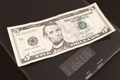 Rate meter, dollar prosperity Royalty Free Stock Photo