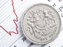 Rate of the pound sterling Royalty Free Stock Images