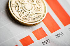 Rate of the pound sterling Stock Images