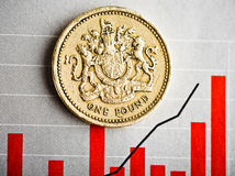 Rate of the pound sterling Royalty Free Stock Image
