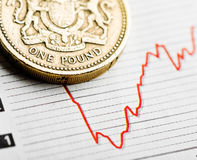 Rate of the pound sterling Royalty Free Stock Photos