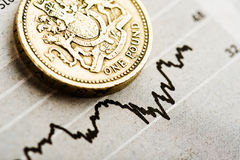 Rate of the pound sterling Stock Image