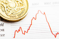 Rate of the pound sterling Stock Photo