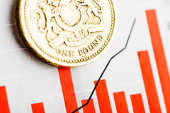 Rate of the pound sterling (shallow DOF) Stock Images