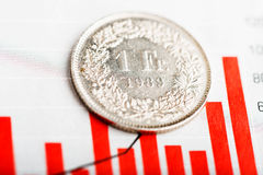 Rate of the Swiss Fra Stock Image