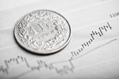 Rate of the Swiss Franc (shallow DOF). One Swiss Franc coin on fluctuating graph. Rate of the  Swiss Franc (shallow DOF Royalty Free Stock Image