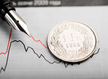 Rate of the  Swiss Franc (shallow DOF) Royalty Free Stock Image
