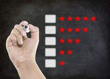 Rating concept Stock Photography