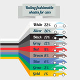 Rating fashionable shades for car Royalty Free Stock Photography