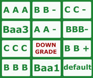 Rating Matrix - Downgrade. Illustration of credit rating matrix displaying the symbols of credit worthiness of an issuer of debt securities Stock Photography