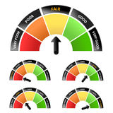 Rating meter Royalty Free Stock Photography
