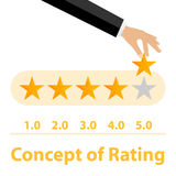 Rating. Rating five stars Stock Photography