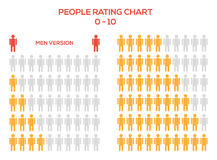Rating set with humans - men, rank from 0 to 10 Royalty Free Stock Photography