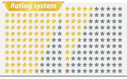 Rating stars. The star rating system. Vector illustration of a rating system of 0 to 10 Royalty Free Stock Photo
