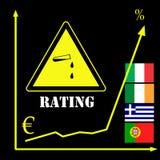 Ratingfirmen und der Euro Stockbild