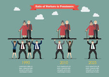 Ratio of Workers to Pensioners. Aging population problem vector illustration