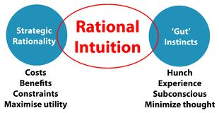 Rational intuition Royalty Free Stock Photo