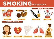 Rauchende infographic Arten und Affekt auf Körpervektor vektor abbildung