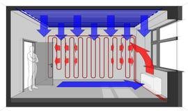 Raum erhitzt mit Wandheizung und -Ventilatorkonvektor und mit dem Deckenabkühlen Lizenzfreies Stockfoto