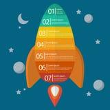 Raumschiff infographic Stockbilder