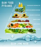 Raw food pyramid. Concept. Fruits, vegetables, beans, oils and other products in order of their importance. Components of recommended ration. Editable vector stock illustration