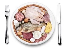 Raw meat and dairy products on a plate. Stock Images