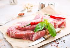 Raw meat with spice Stock Images
