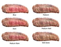 Raw steaks frying degrees: rare, blue, medium, medium rare, medium well, well done. Isolated on white background with clipping path stock images
