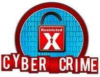 Rayas cibernéticas del círculo del crimen ilustración del vector