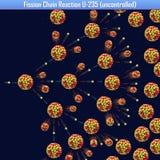 Reacción en cadena de fisión U-235 incontrolada libre illustration