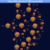 Reacción en cadena de fisión U-235 uncontroled stock de ilustración