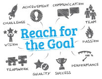 Reach for the goal concept. Reach for the goal. Chart with keywords and icons vector illustration