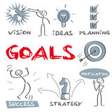 Reach objectives. Set Goals and Objectives in Your Business Plan stock illustration