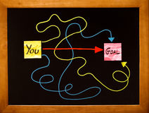 Reaching your goal royalty free stock photos
