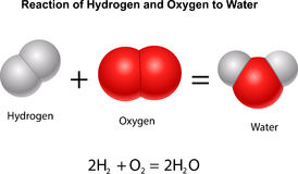 Reaction of Hydrogen and Oxygen to water. Illustration of Reaction of Hydrogen and Oxygen to water vector illustration
