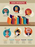 Reading books infographics, set of flat icons Stock Image