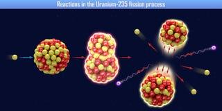 Reaktioner i processen för klyvning Uranium-235 royaltyfri illustrationer