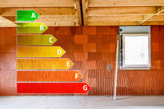 Real ecological house in construction with energy efficiency rating Royalty Free Stock Photography