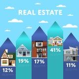 Real estate agency Royalty Free Stock Photos
