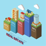 Real estate building diagram vector flat infographics. Flat 3d isometric style thematic building estate elements infographics concept template. Mall office Stock Images