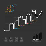 Real estate business diagram line style  template for infographi Royalty Free Stock Image