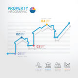 Real estate business diagram line style  template for infographi Royalty Free Stock Photography