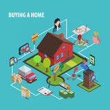 Real Estate Concept. Real estate buying concept with isometric house choosing icons vector illustration Royalty Free Stock Image