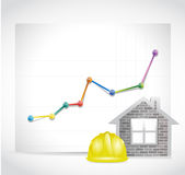 Real estate construction business Royalty Free Stock Photos