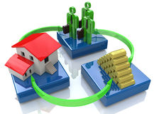 Real estate cycle stock image