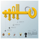 Real Estate e negócio Infographic Fotos de Stock Royalty Free