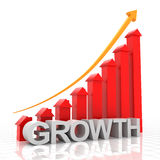 Real estate growth chart, 3d render Royalty Free Stock Photography