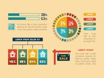 Real Estate Infographic element Obraz Royalty Free